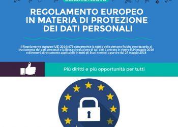 regolamento privacy eu